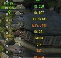 1.0.0 Battle Stats By PolarFox (player stats without XVM)